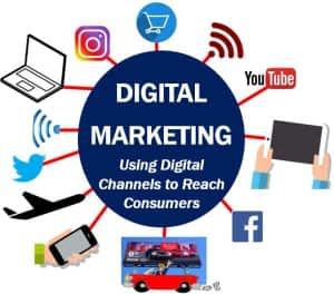 Read more about the article What Is Digital Marketing?